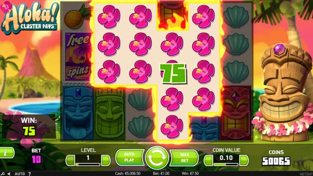 Бонусная игра Aloha Cluster Pays 1
