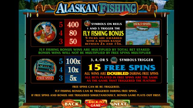 Характеристики слота Alaskan Fishing 1