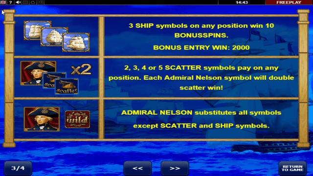 Игровой интерфейс Admiral Nelson 2