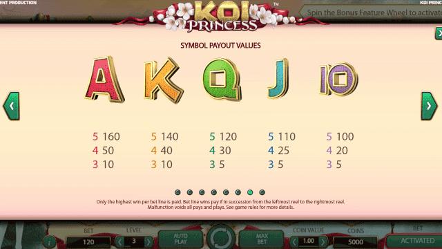 Бонусная игра Koi Princess 7