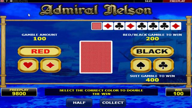 Характеристики слота Admiral Nelson 4