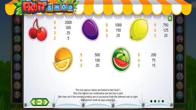 Бонусная игра Fruit Shop 5