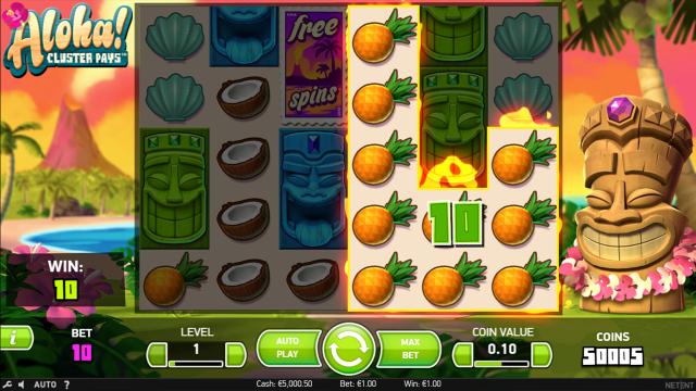 Бонусная игра Aloha Cluster Pays 3