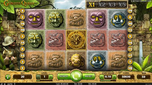 Характеристики слота Gonzo's Quest 5