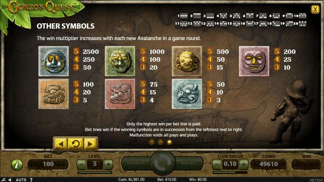 Игровой интерфейс Gonzo's Quest 3