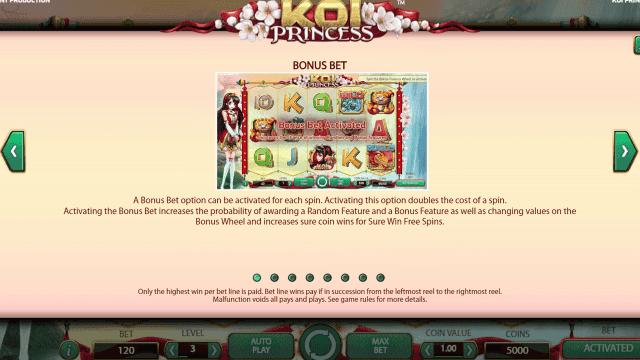 Игровой интерфейс Koi Princess 2