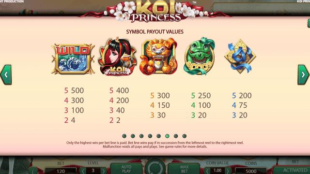 Игровой интерфейс Koi Princess 6