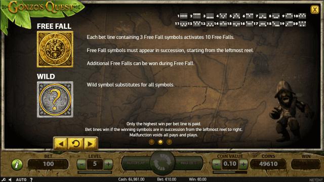 Характеристики слота Gonzo's Quest 2